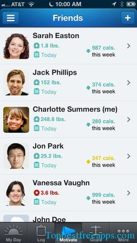 lose it weight loss iphone app