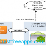 How to Publish Android App on Google Play Store